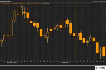 Image for Fortnightly Market Report 7/04/21
