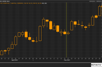 Image for Fortnightly Market Report 02/06/21