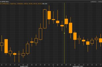 Image for Fortnightly Market Report 20/09/21